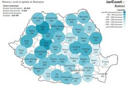 statistica biserica ortodoxa